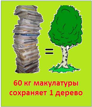 Лозунги сдай макулатуру образец договора на вывоз картона